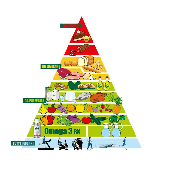 PiramideZona